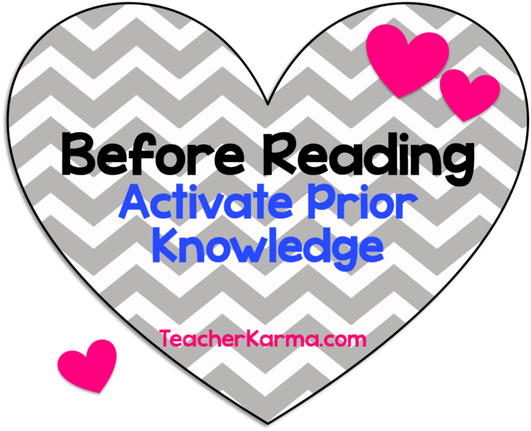 What's in a Classroom Guided Reading Tool Kit? - Teach ...  Prior Knowledge Reading