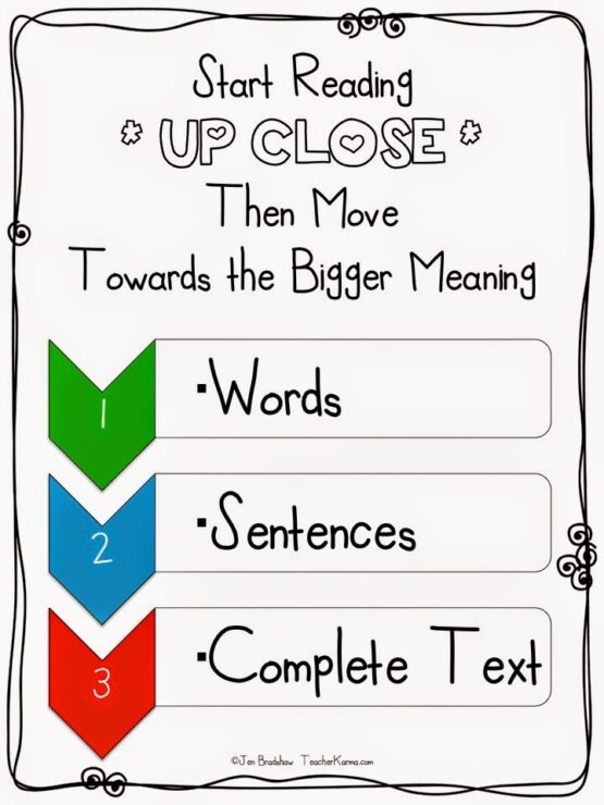 CLOSE Reading strategy and graphic organizer for the elementary reading classroom. TeacherKarma.com