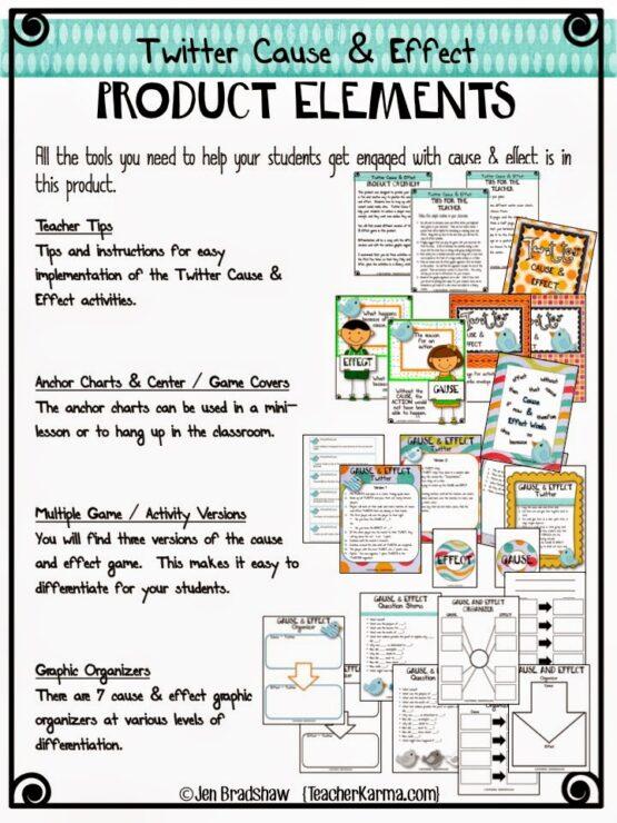 Printable Worksheets cause and effect worksheets for kindergarten : CAUSE: Freebie EFFECT: Comprehension – Teacher KARMA